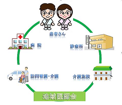 連携イメージ図